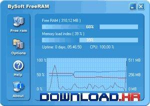 BySoft FreeRAM  Featured Image