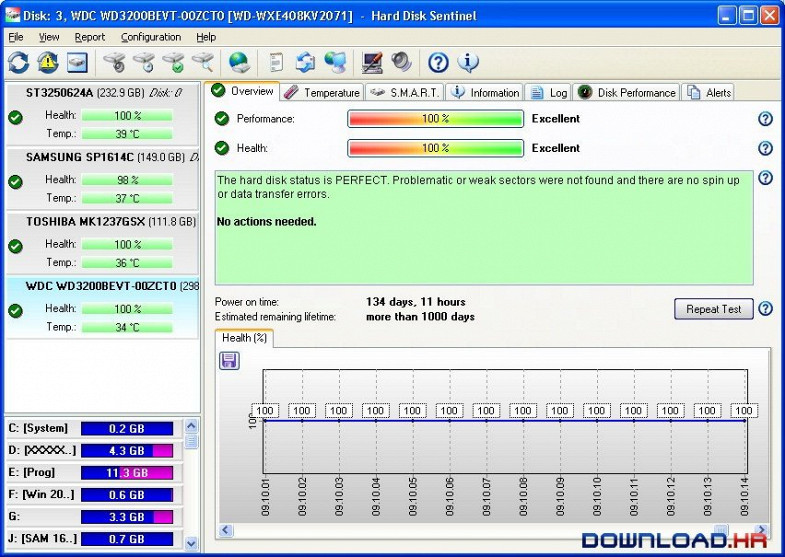 Hard Disk Sentinel Professional  Featured Image