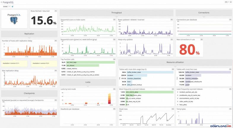 PostgreSQL 11.4-1 11.4-1 Featured Image